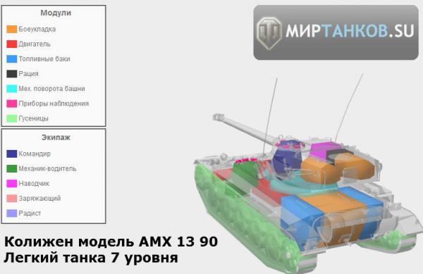 World Of Tanks Чит На Опыт