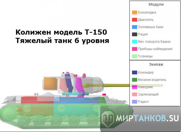 Где находятся топливные баки на танках вот